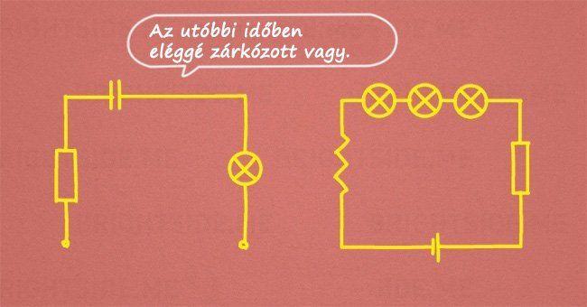 Zárkózott áramkör