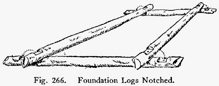 "Build Your Own Log Cabin - How to Build a Log Cabin Yourself - excerpt from the book ""The Scientific American Boy"" by A. Russell Bond"