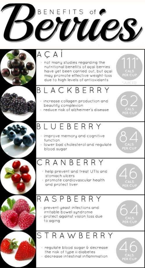 Benefits of Berries: BLACKBERRIES: vitamin C & K, magnesium, Fiber BLUEBERRIES: vitamin C & K, magnesium CRANBERRY & CHERRIES: vitamin C, RASPBERRY: Vitamin C, Fiber & magnesium STRAWBERRY: twice as much vitamin C than oranges, high in folate & potassium