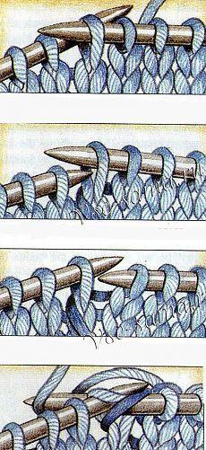 Формирование укороченных рядов - Учебный курс для начинающих по вязанию спицами