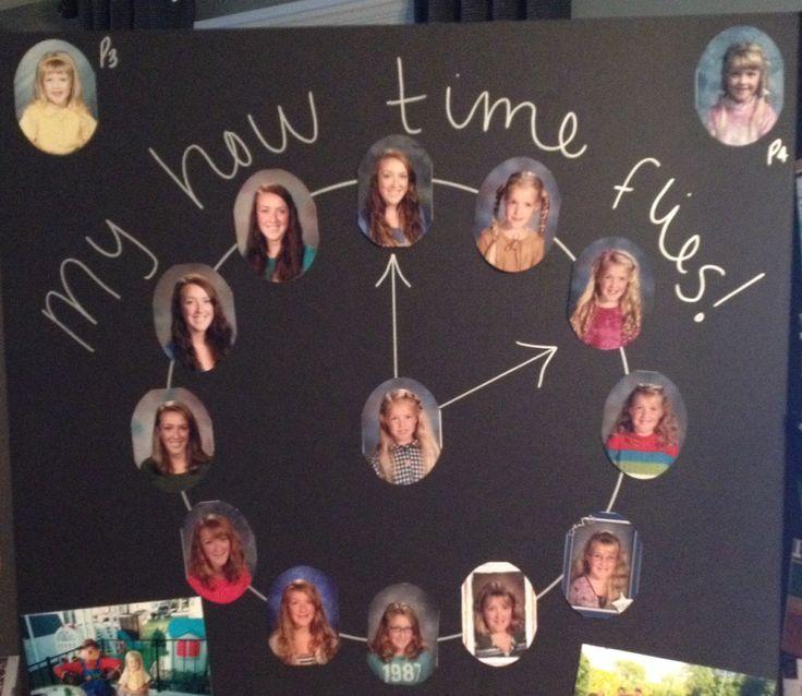 Great idea for high school graduation.. All 12 yrs. (graduation open houses ideas)