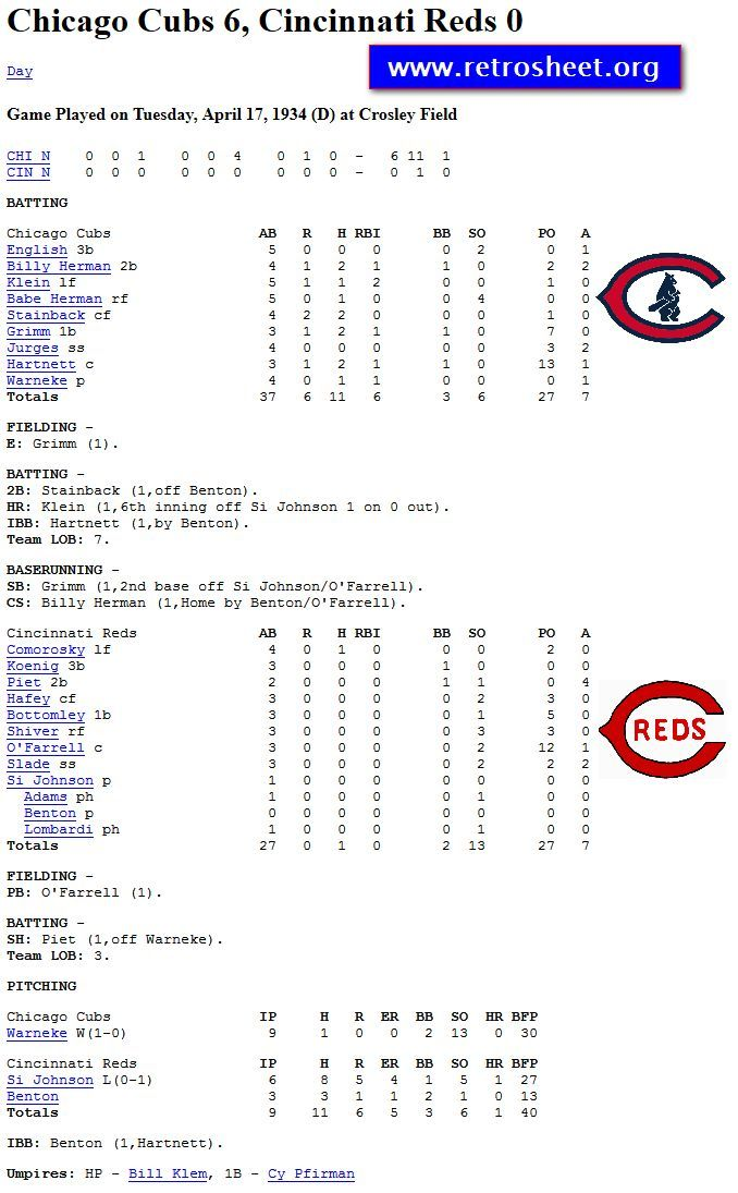April 17, 1934: The Reds are shut out by the Cubs in the first game called by Red Barber in Cincinnati. The Cubs score with RBI from Chuck Klein,Gabby Hartnett,Billy Herman, Charlie Grimm,Lon Warneke [would pitch a CG and get the W]