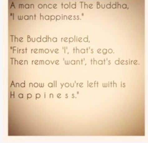 Buddha's teaching on Happiness
