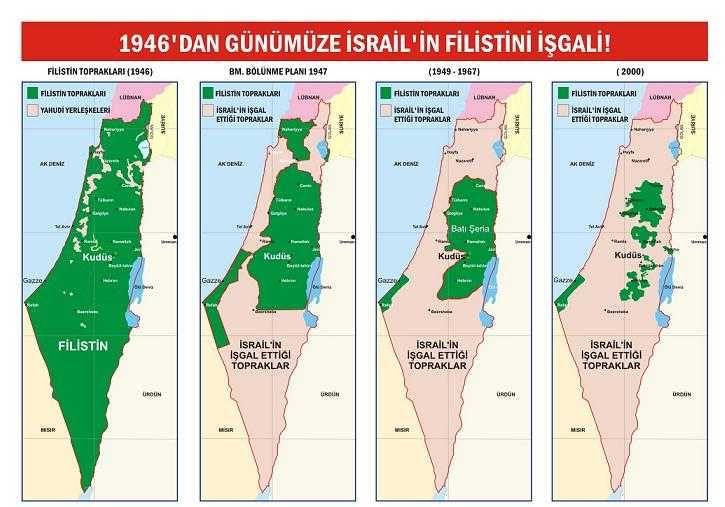 israil bir terör devletidir !