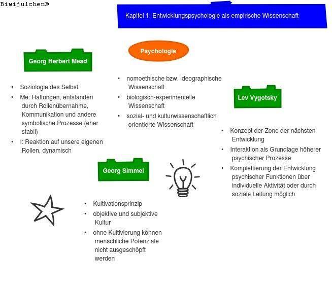 Entwicklungspsychologie als empirische Wissenschaft