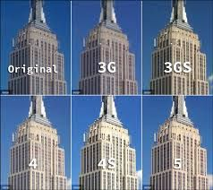 Camera picture quality scale on iPhones