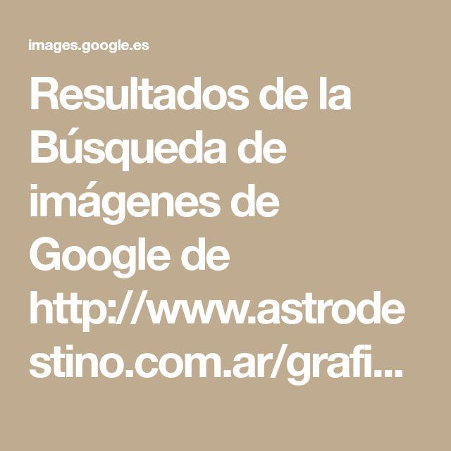 Resultados de la Búsqueda de imágenes de Google de http://www.astrodestino.com.ar/graficos/cursos/Zodiaco2.jpg