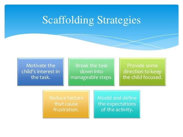 List Of Synonyms And Antonyms Of The Word Scaffolding Strategies