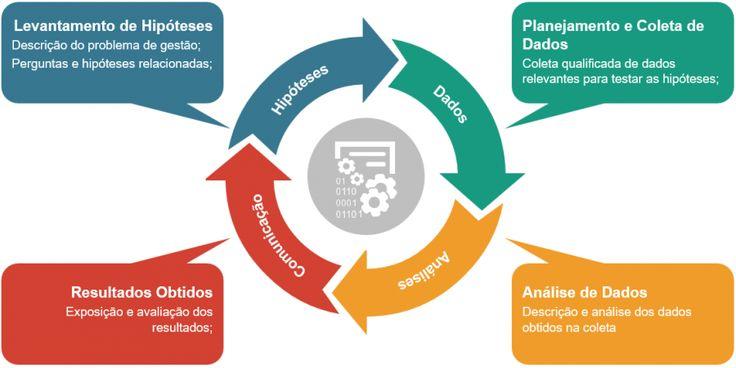 1.2 - Coleta de dados - Estatística Básica   Portal Action