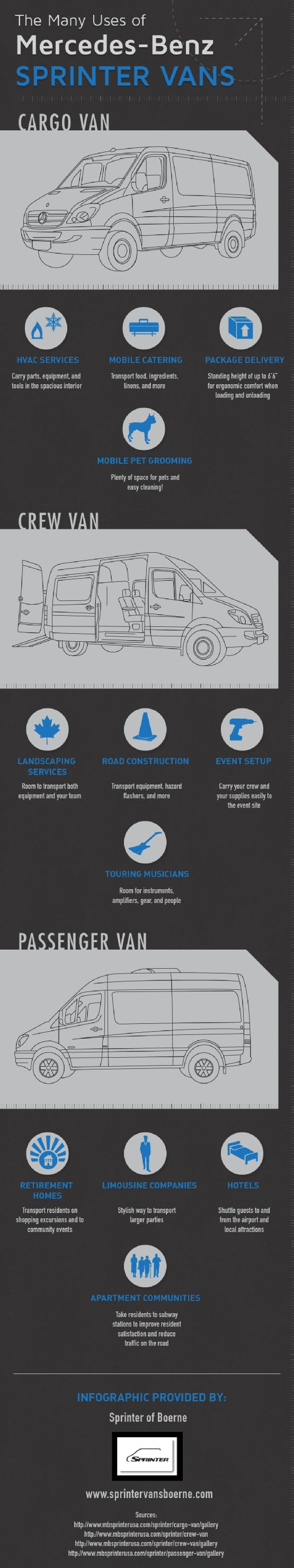 Auto Body Paint Supplies 1000 Images About Car And Automotive Infographics On Pinterest