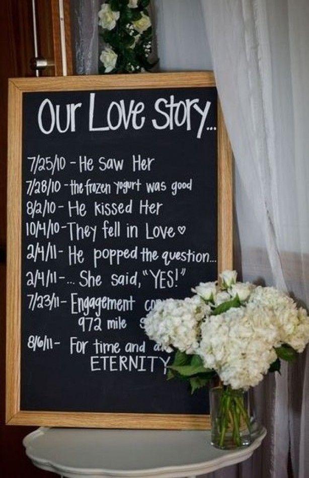 Bord voor bij entree bruiloft