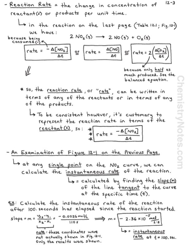 Chemical Kinetics And Rate Laws Chemical Kinetics Chemistry Notes Physics Notes