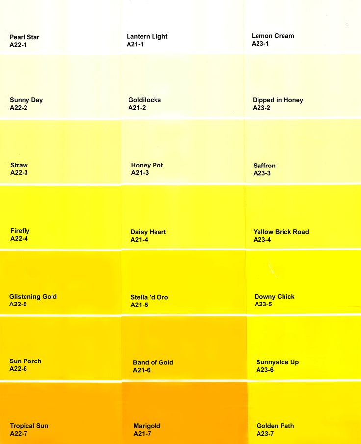 40 best yellow images on pinterest yellow color schemes for Neon yellow wall paint