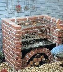 Bildergebnis für gemauerter grill