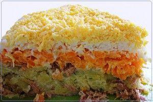 Салат Мимоза с сайрой | Рецепты вкусно