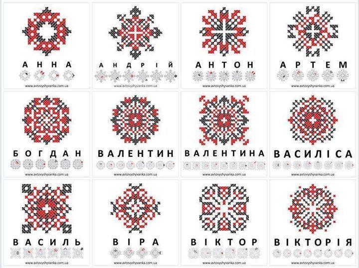 Імена зашифровані в орнаменті вишиванки