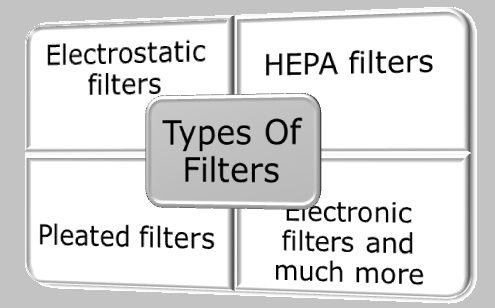The Allergy Filter Depot provide different types of Air Conditioner Filter. Check the link for more information http://www.allergyfilterdepot.com