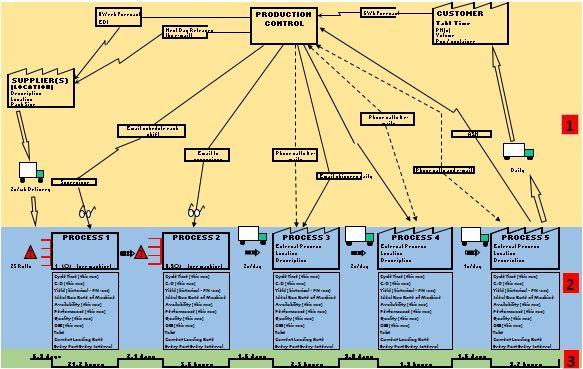 Strategic Framework: Abell's Framework for Strategic Planning