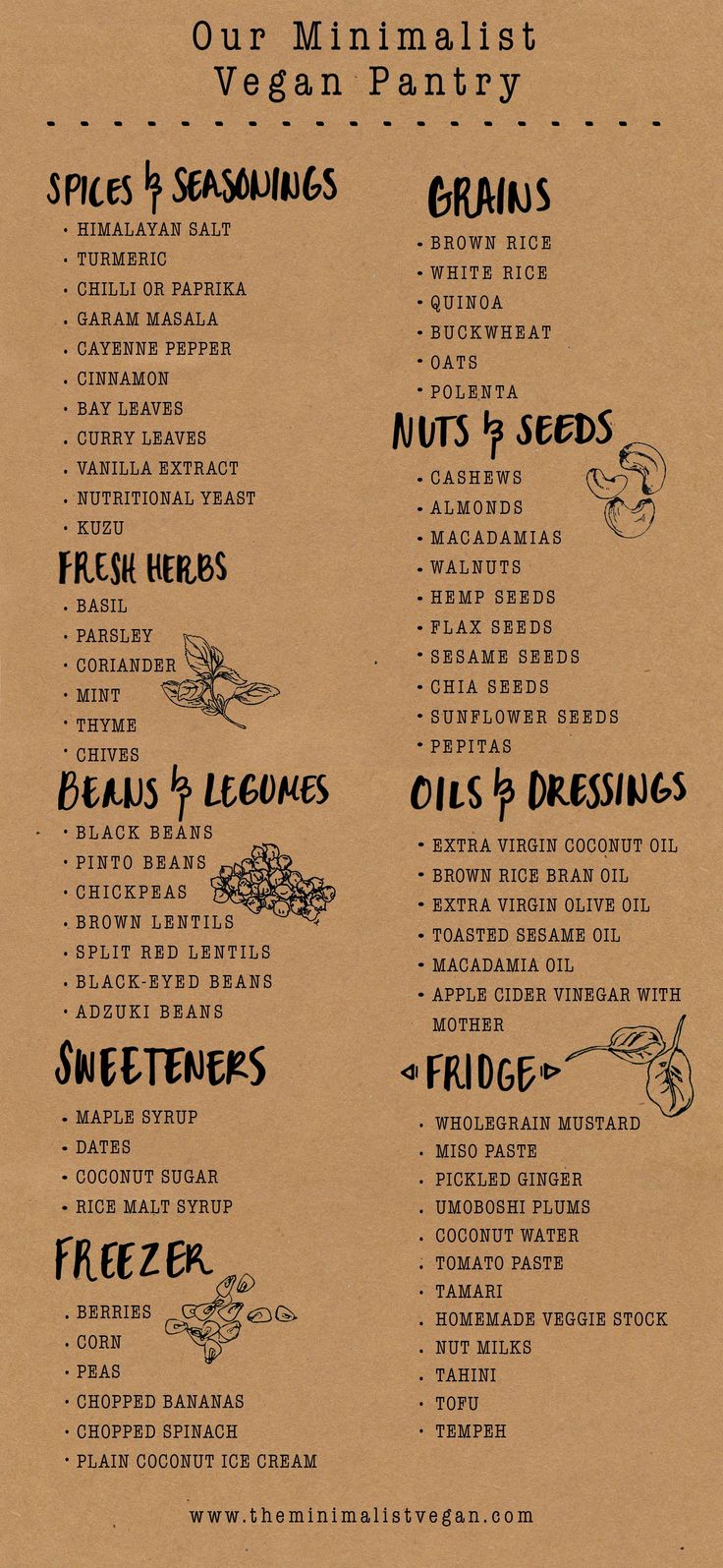 Our Minimalist Vegan Pantry: Infographic