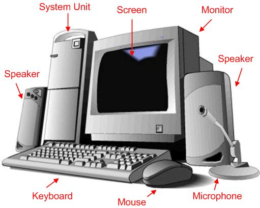 A Beginner's Guide To Computers: Parts Of A Computer & How Computers Work