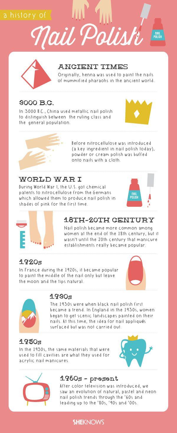 French nail polish history