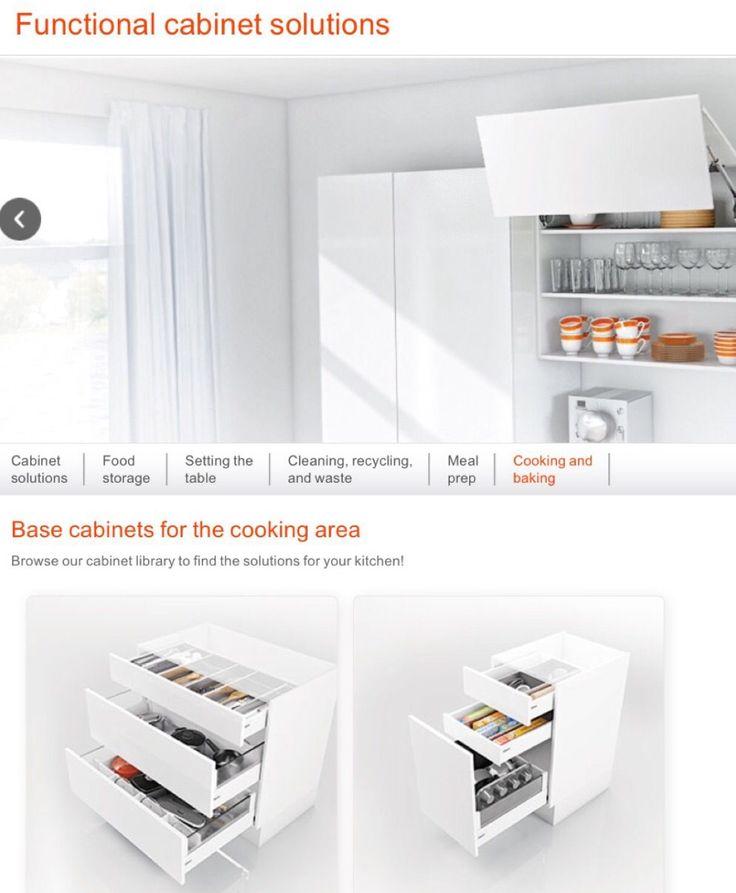 Blum cabinets