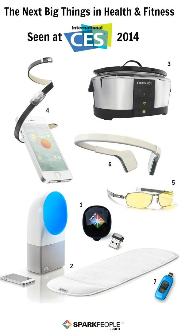 7 Cool Health & Fitness Gadgets from CES 2014 | SparkPeople