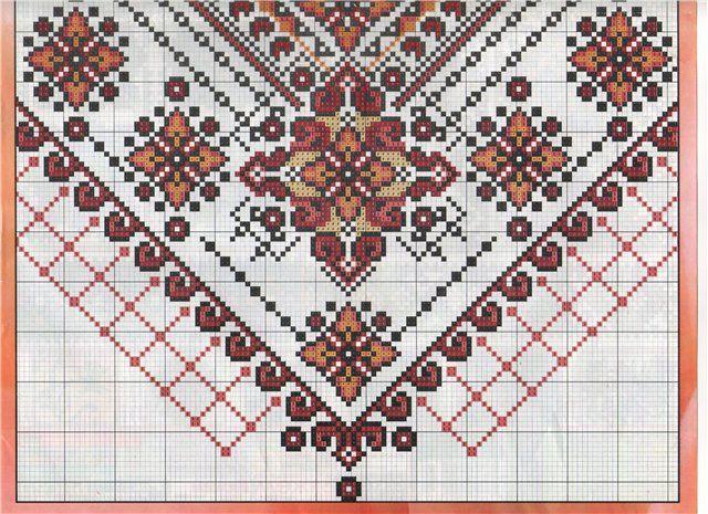 pattern, part2