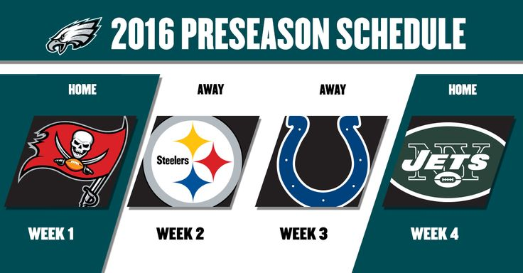 2016 #Eagles Preseason Schedule