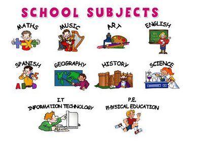 free school subjects clip art   ENGLISH KIDS FUN: May 2011