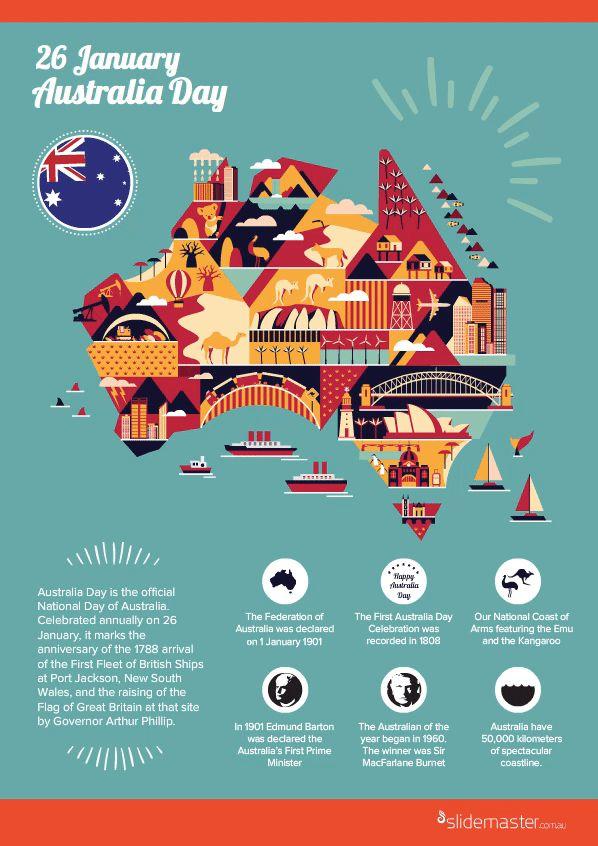 Australia Day 2016 GIFographic. Designed by Slidemaster