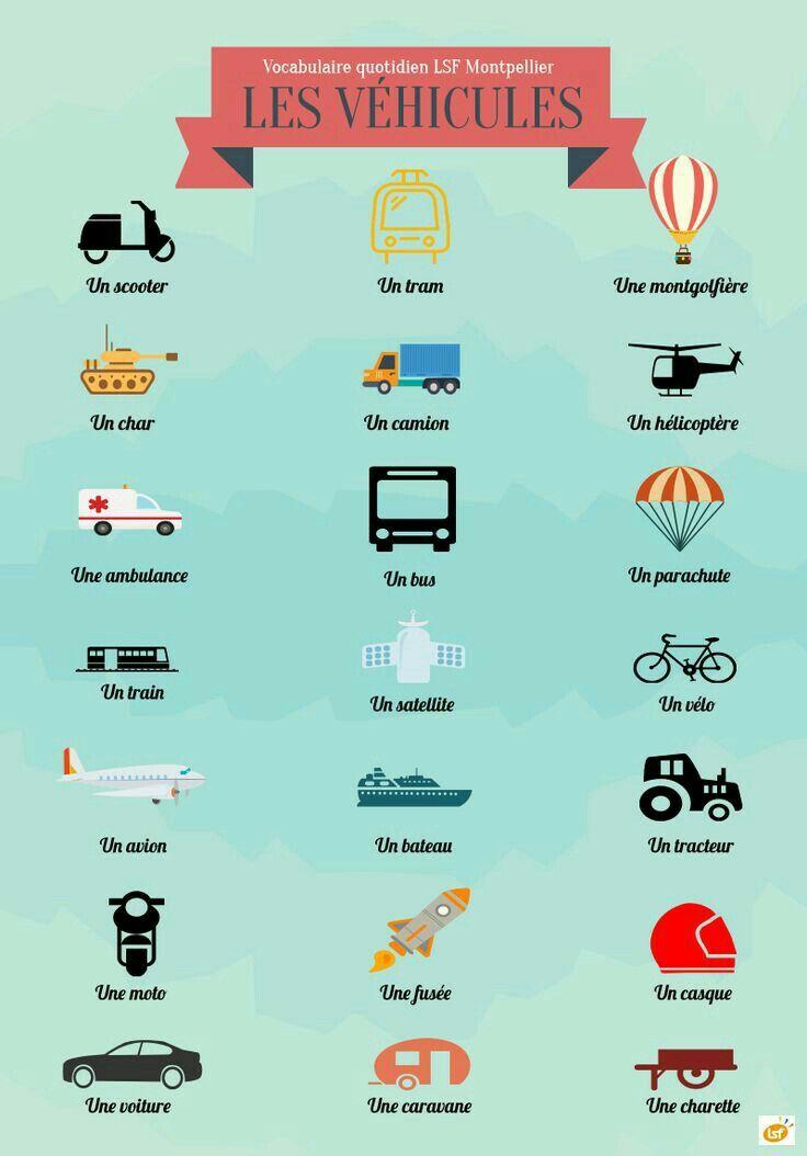 French vocabulary - Vehicles