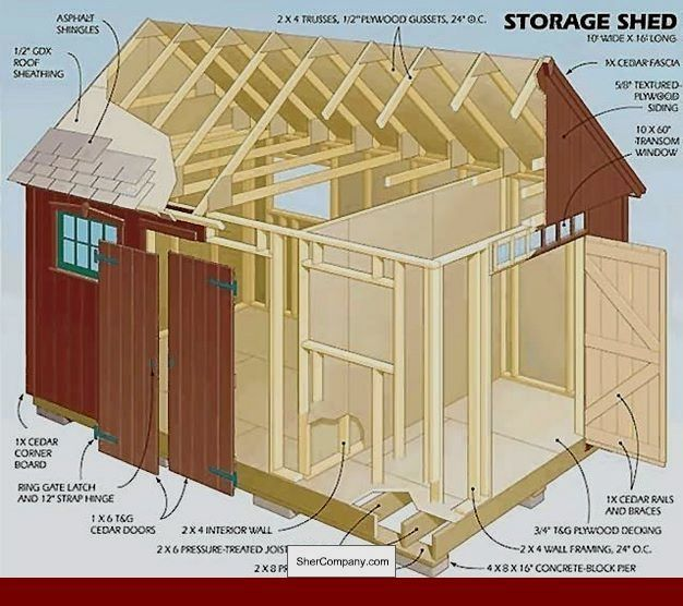 1620 Wood Shed Plans Free And Pics Of Plans For 10 X 20 Shed 96609535 Shedbackyard Storagebuildingplans Wood Shed Plans