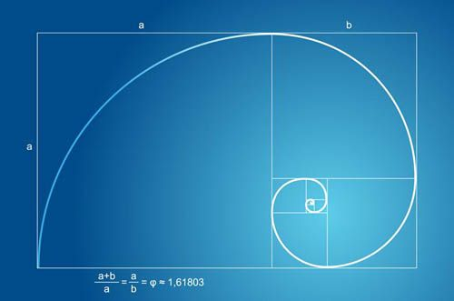 Applying the Golden Ratio in Modern Designs