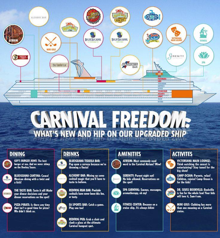 Carnival Freedom Updgrades #CarnivalFreedom