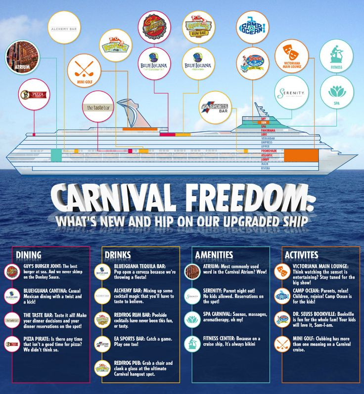 Carnival Freedom Upgrades #CarnivalFreedom