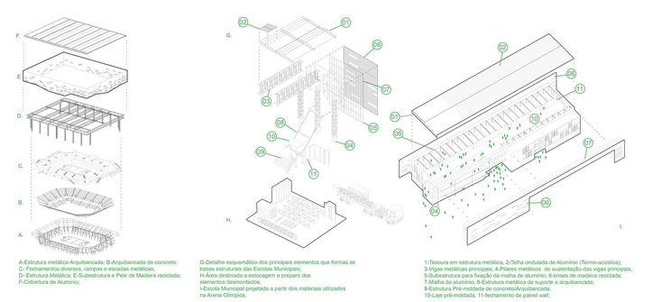 Gallery of Rio 2016 Olympic Handball Arena / OA | Oficina de Arquitetos + LSFG Arquitetos Associados - 13
