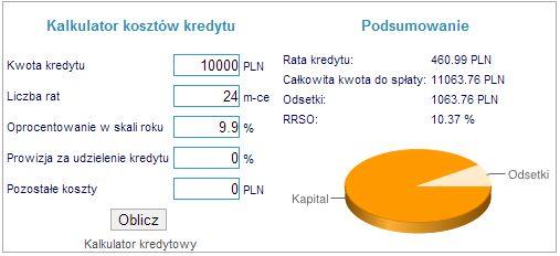 Kredyt dopasowany do indywidualnych potrzeb - http://budzetdomowy.net/kredyt-dopasowany-do-indywidualnych-potrzeb/