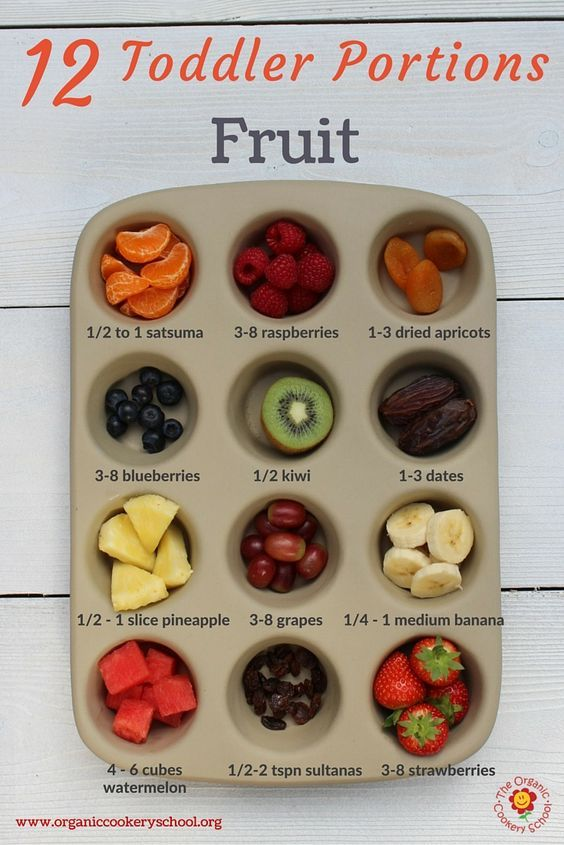 How much should your toddler be eating? Eat a rainbow everyday! Ideas and inspiration for a varied and healthy diet for your toddler/preschooler. FRUIT - mix up with veg for at least 5 portions a day (juice or dried fruits only count once). www.organiccookeryschool.org
