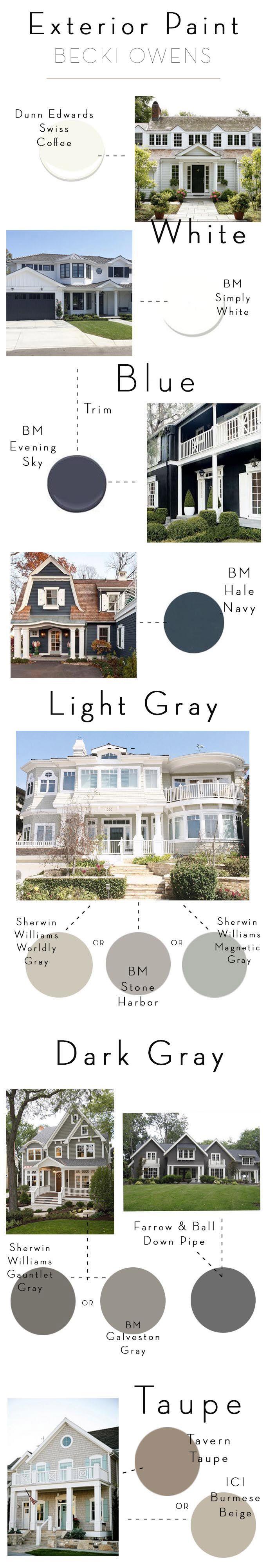 Choosing Exterior Paint Colors - Becki Owens