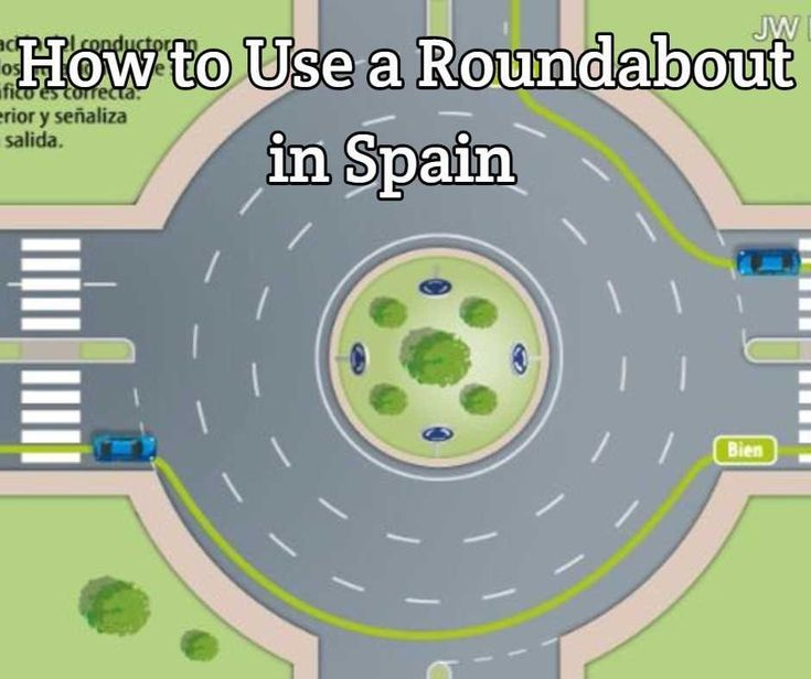 How to Use a Roundabout in Spain | Indalo Transport