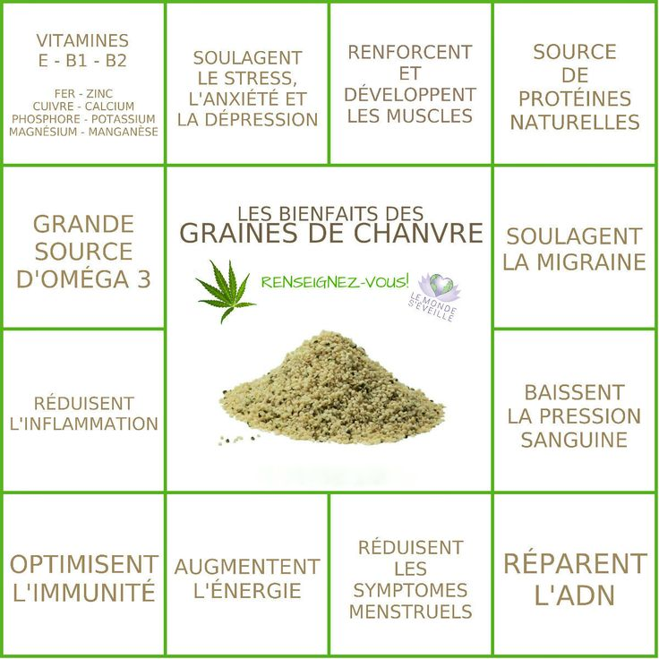 Les Bienfaits des graines de chanvre | GRAINES DE CHANVRE Le Monde s'Eveille Grâce à Nous Tous ♥