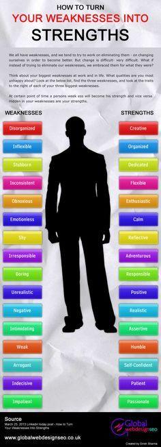 best 25 negative traits ideas on pinterest negative personality