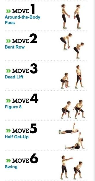 6 Basic Kettlebell Moves to Try Today - Figure 8 is always shockingly effective