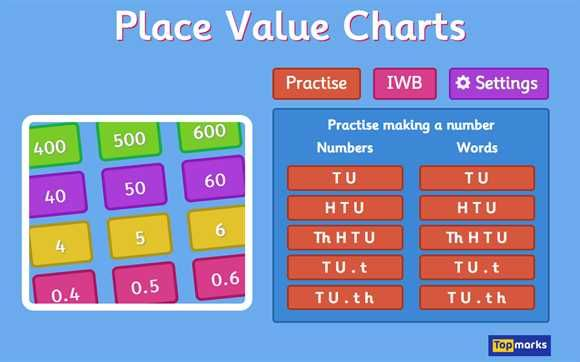 Test your knowledge of place value in this primary age group maths game  #mathgames