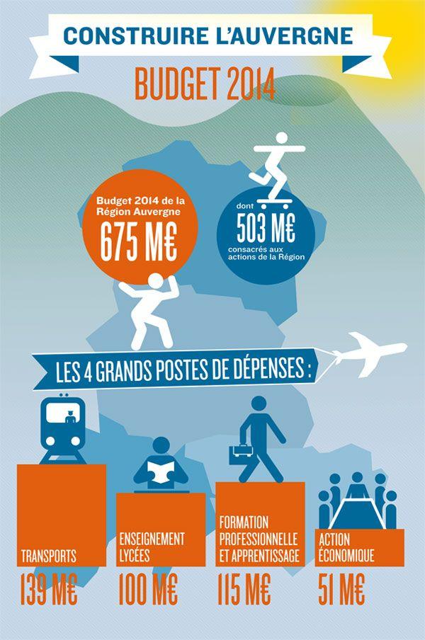 2014, un budget d'actions pour bâtir le Nouveau Monde