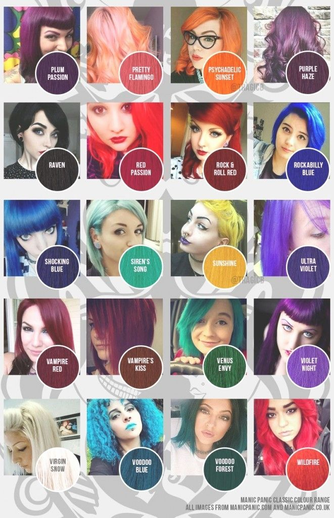 Image Result For Manic Panic Mixing Chart With Images Hair Dye