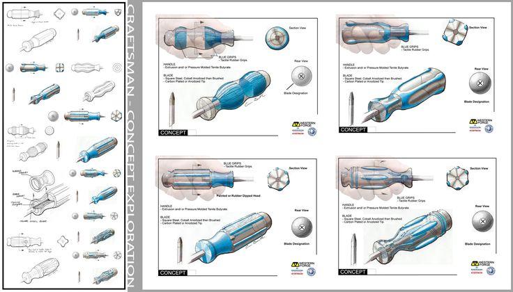 Industrial Design Student Portfolio Examples