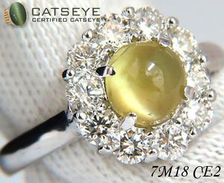 Take the astrological benefits of cats eye ring by wearing it in a right way @ http://catseye.org.in/wearing-method-catseye-lehsunia/