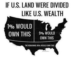 Our Country's Wealth Distribution | TheBalanceYouNeed.com